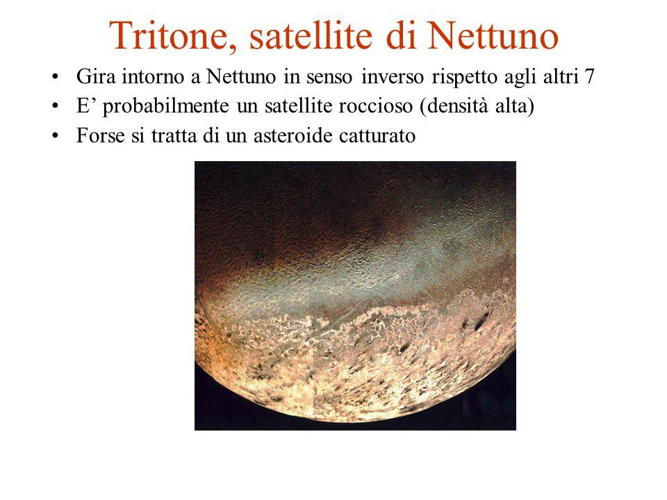 Tritone, satellite di Nettuno