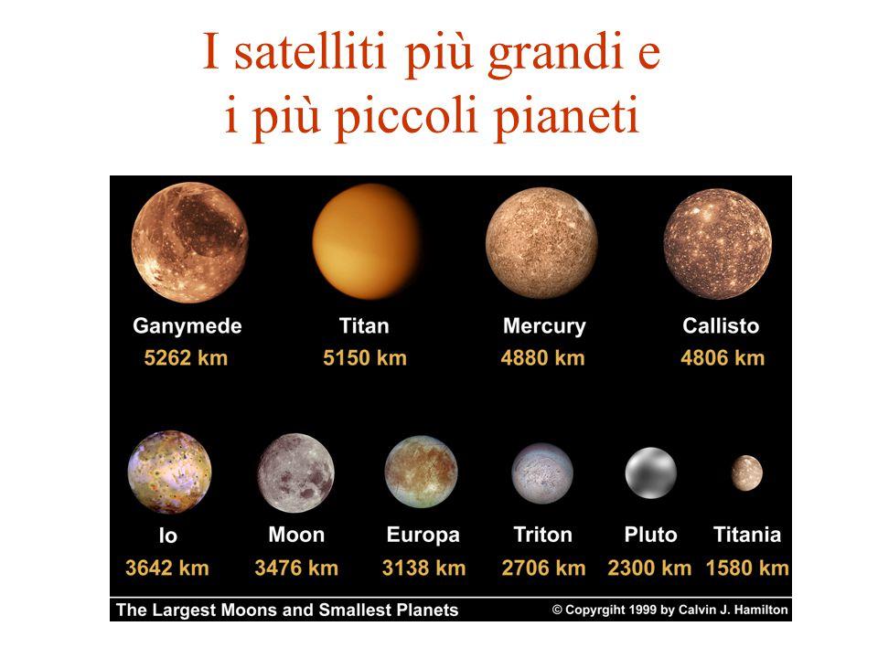 I satelliti più grandi e i più piccoli pianeti