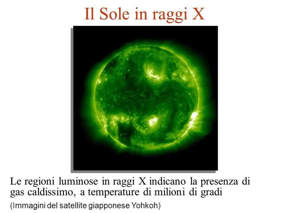 Il Sole in raggi X Le regioni luminose in raggi X indicano la presenza di gas caldissimo, a temperature di milioni di gradi.