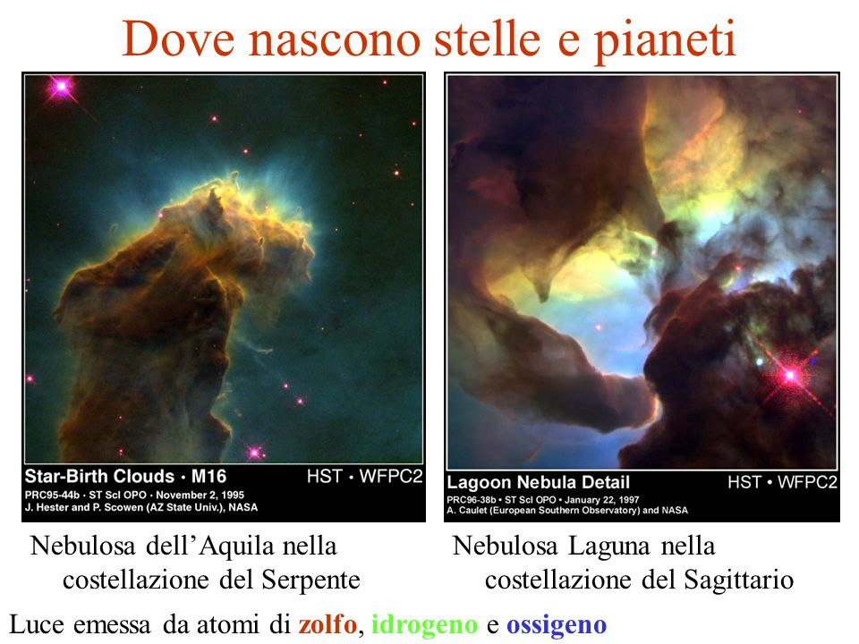 Dove nascono stelle e pianeti