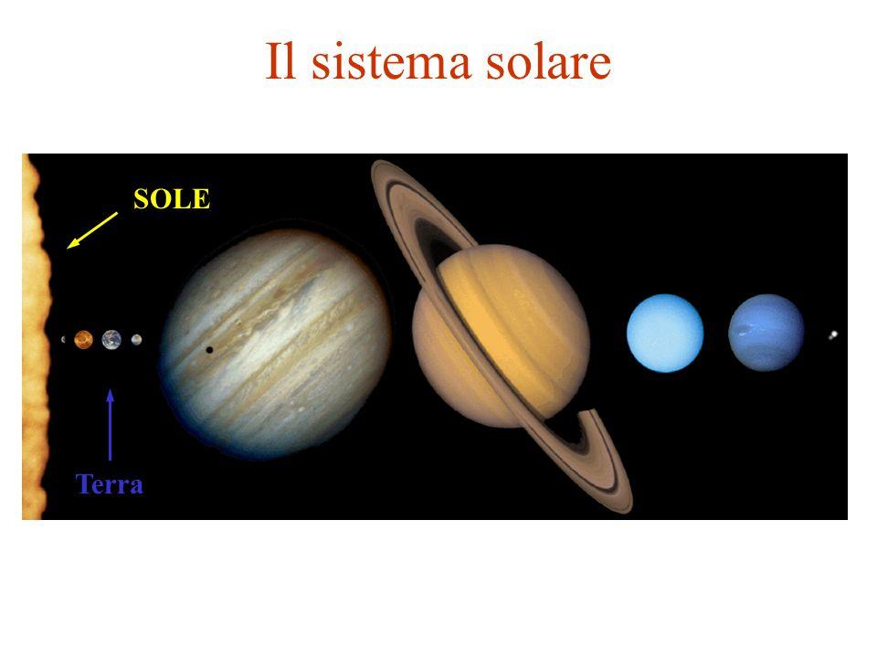 Il sistema solare SOLE Terra