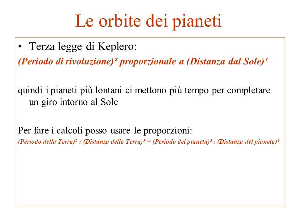 Le orbite dei pianeti Terza legge di Keplero: