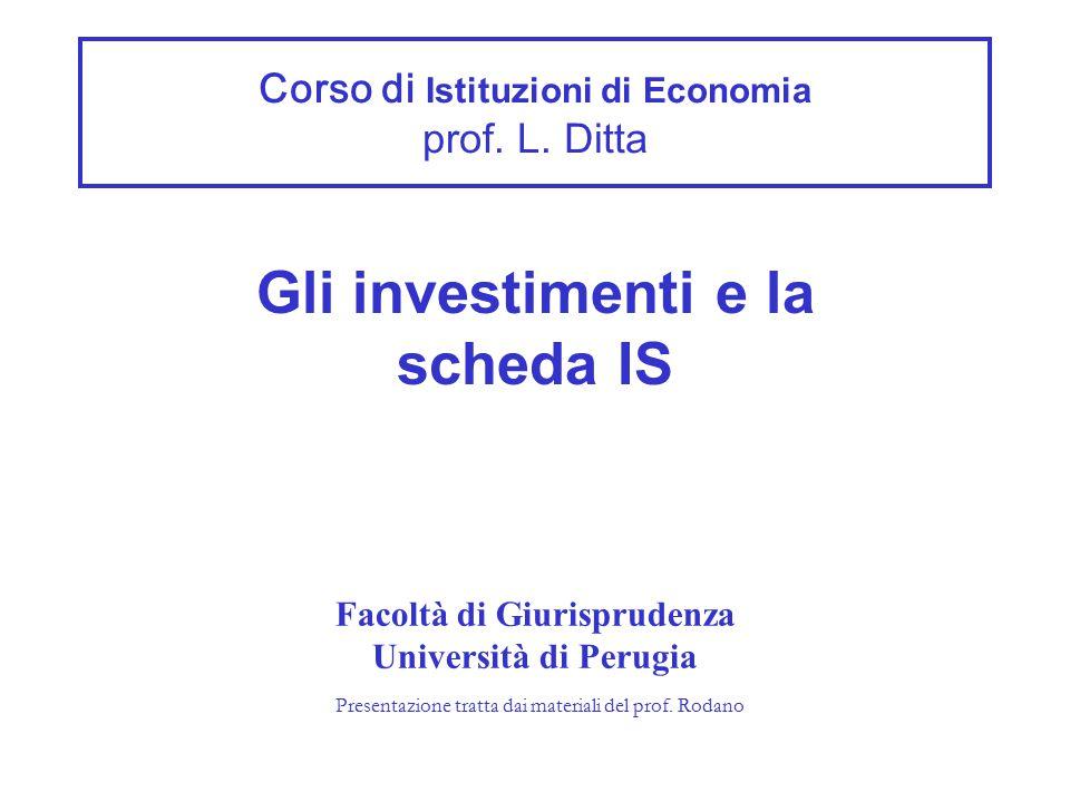 Corso di Istituzioni di Economia prof. L. Ditta