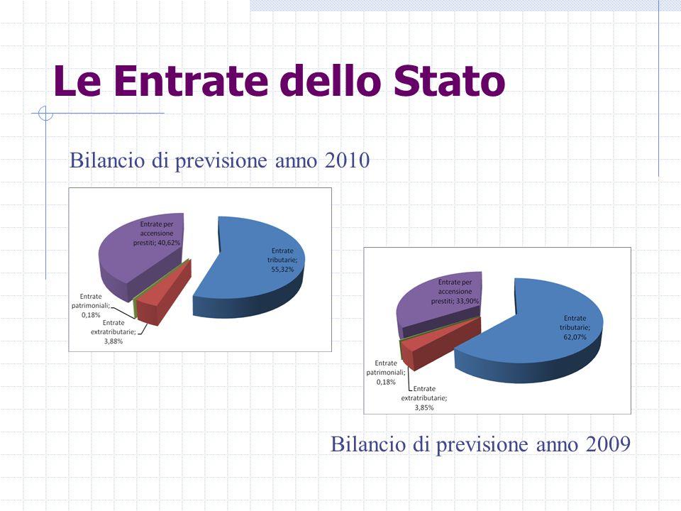 Le Entrate dello Stato Bilancio di previsione anno 2010