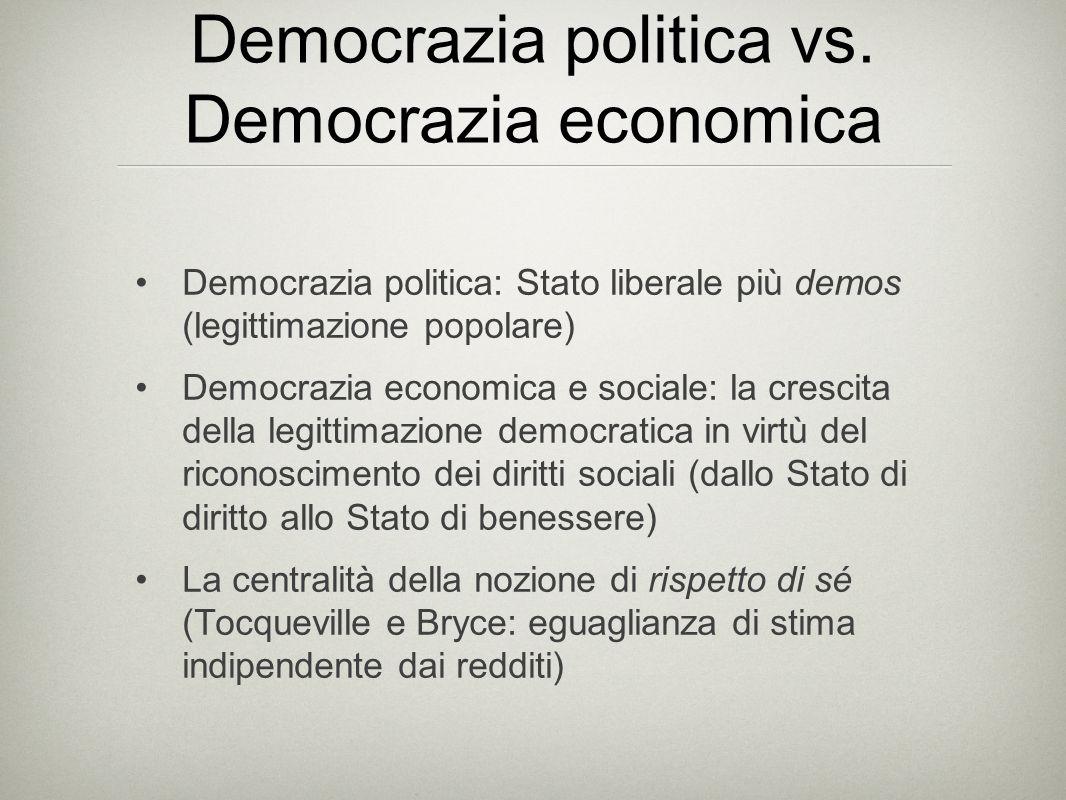 Democrazia politica vs. Democrazia economica