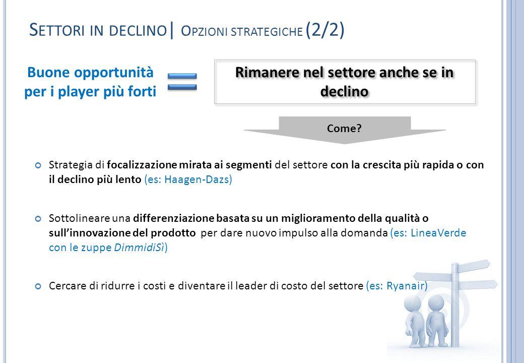 Settori in declino| Opzioni strategiche (2/2)