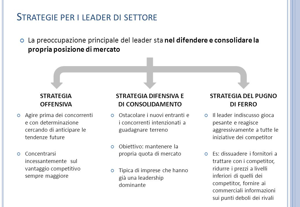 STRATEGIA DIFENSIVA E DI CONSOLIDAMENTO STRATEGIA DEL PUGNO DI FERRO