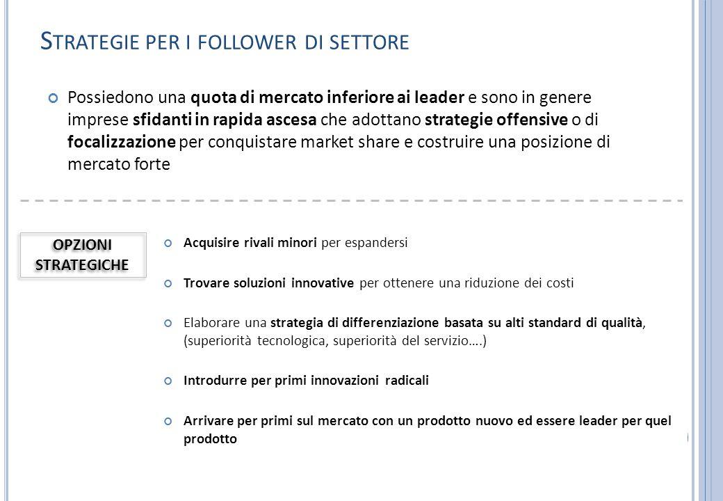 Strategie per i follower di settore