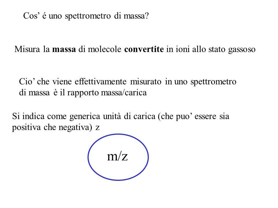 m/z Cos' é uno spettrometro di massa