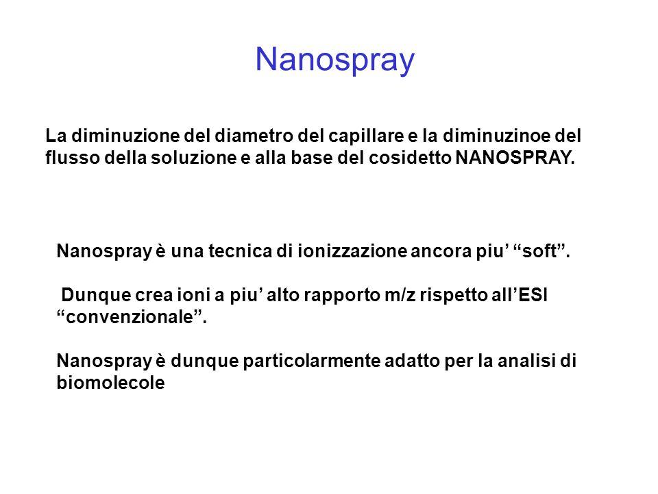 Nanospray La diminuzione del diametro del capillare e la diminuzinoe del flusso della soluzione e alla base del cosidetto NANOSPRAY.