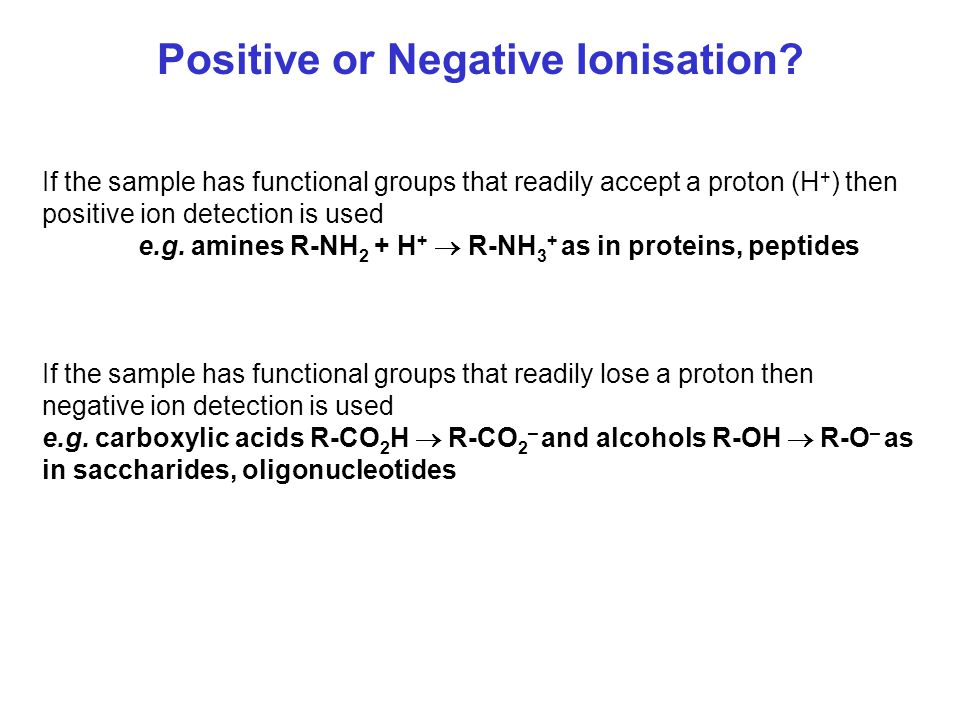 Positive or Negative Ionisation