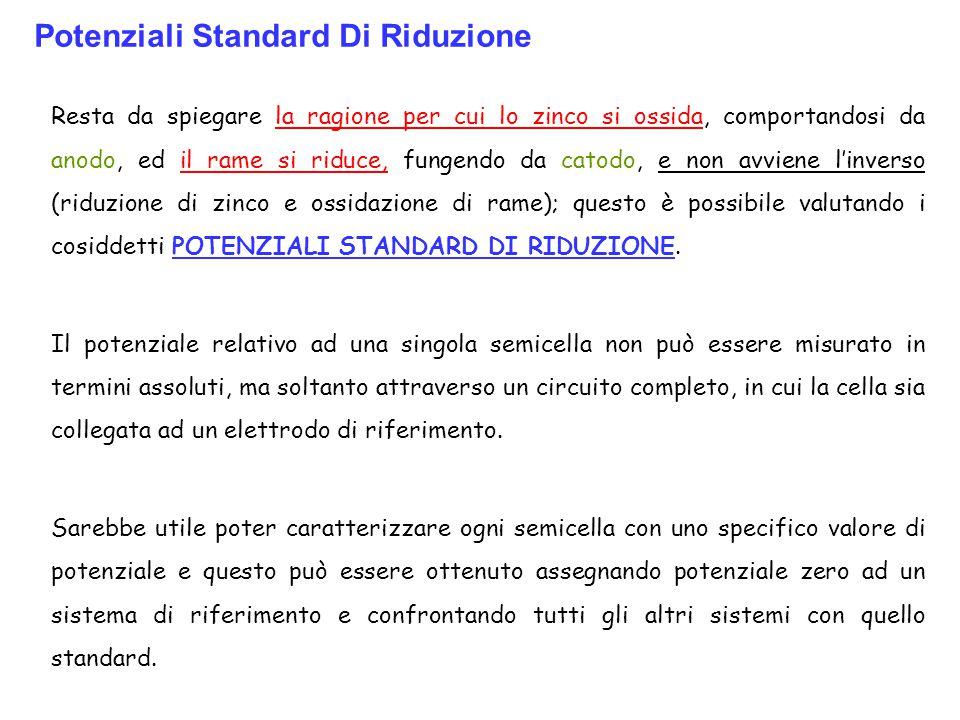 Potenziali Standard Di Riduzione