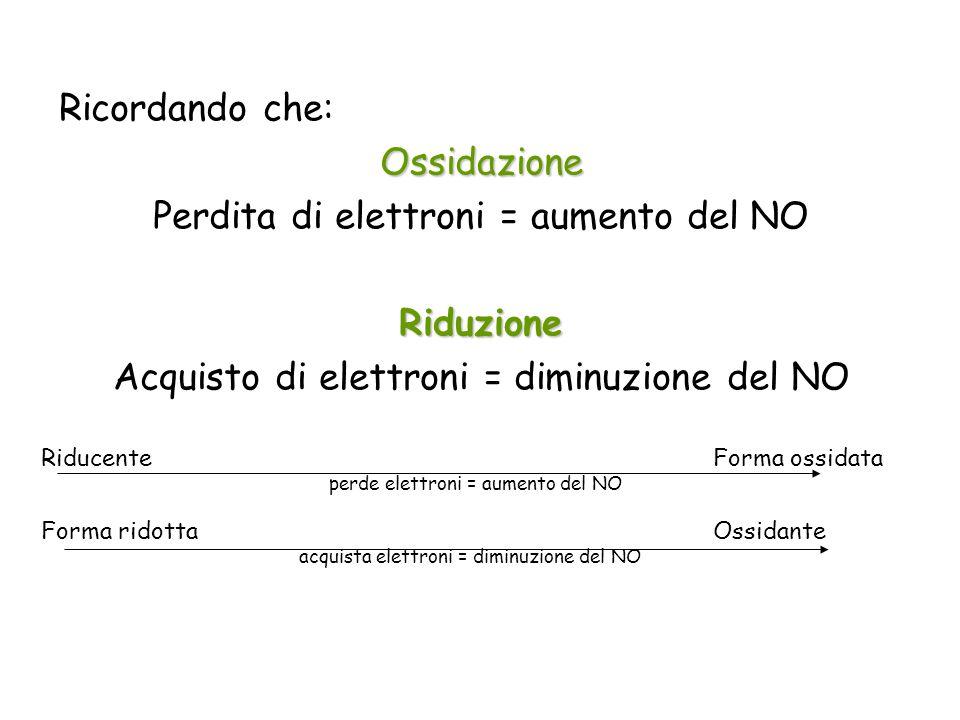 Perdita di elettroni = aumento del NO Riduzione