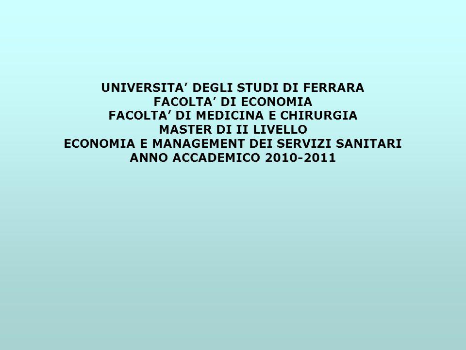 UNIVERSITA' DEGLI STUDI DI FERRARA FACOLTA' DI ECONOMIA