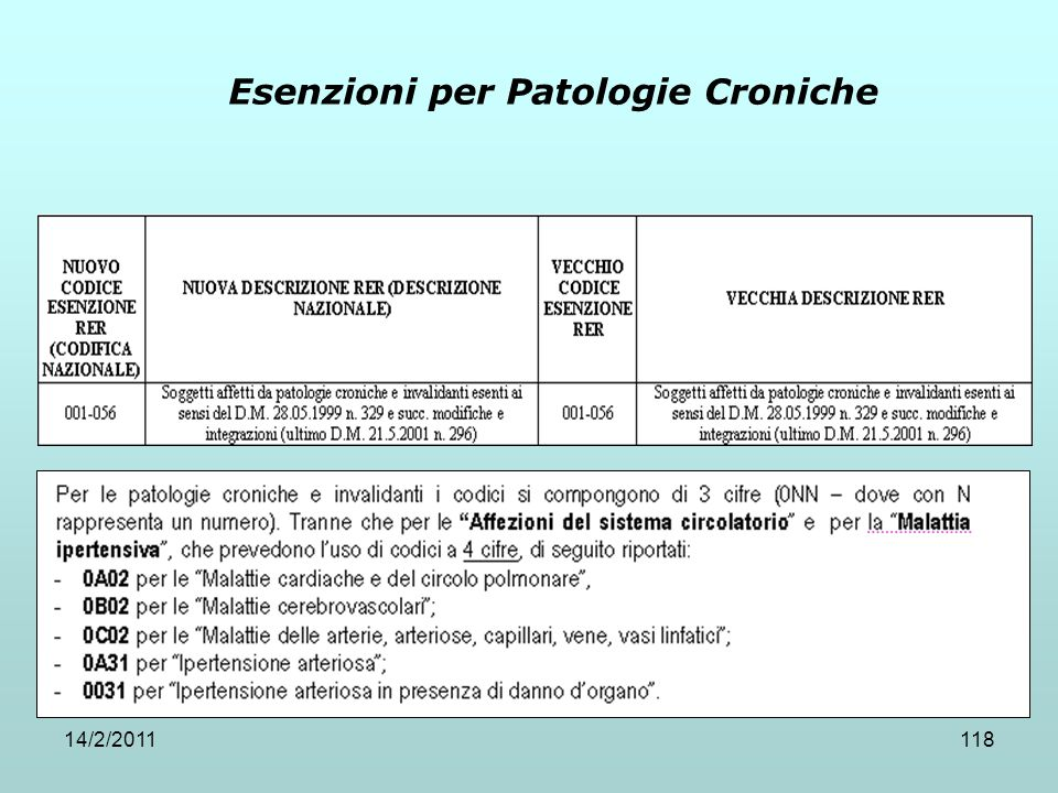 Esenzioni per Patologie Croniche