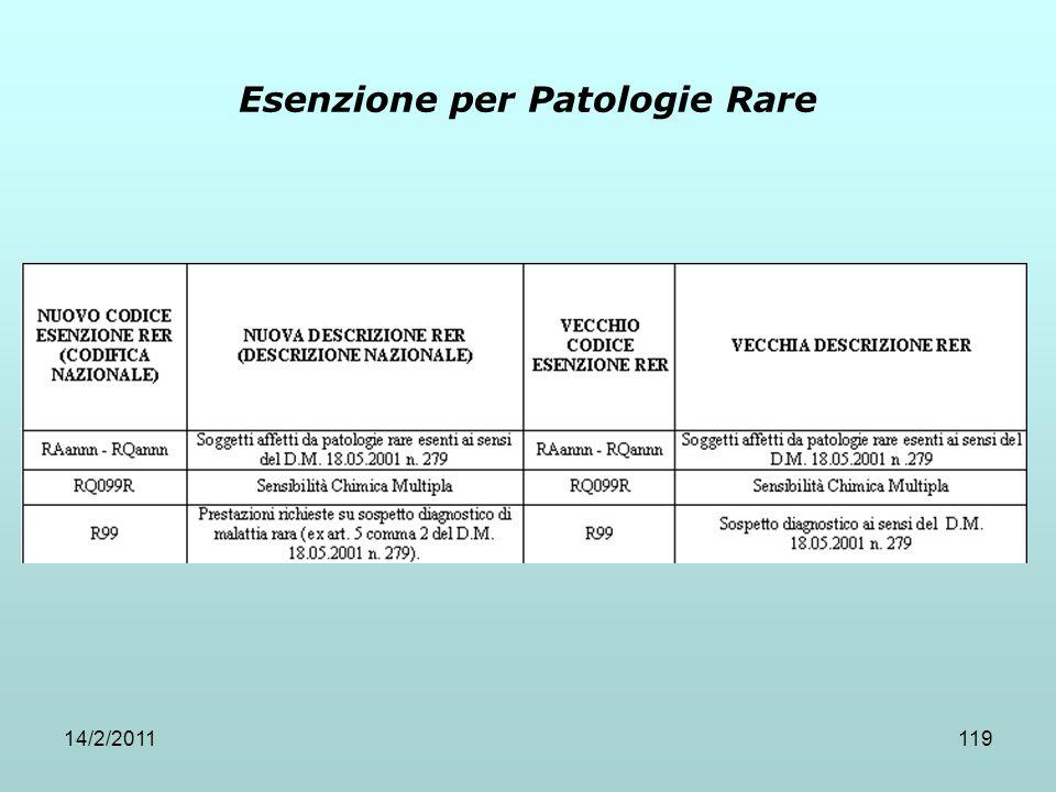 Esenzione per Patologie Rare