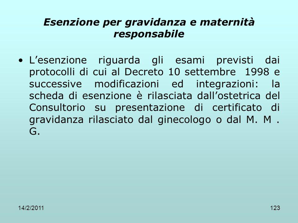 Esenzione per gravidanza e maternità responsabile