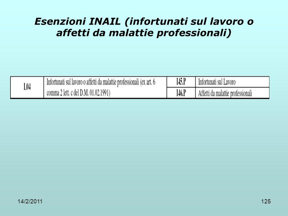 Esenzioni INAIL (infortunati sul lavoro o affetti da malattie professionali)