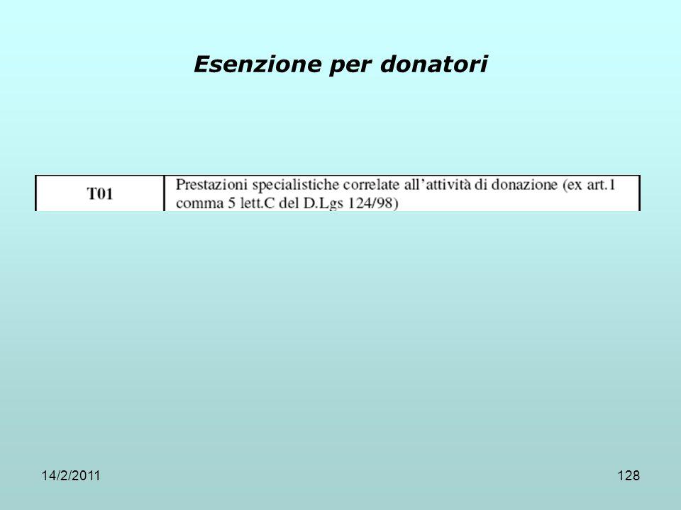 Esenzione per donatori