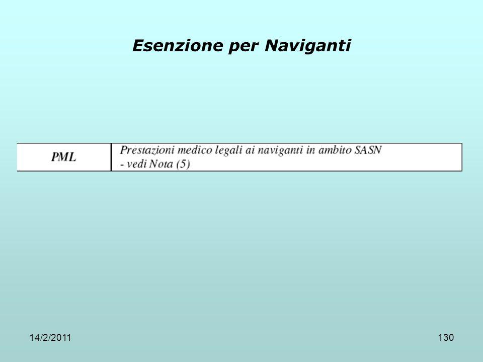 Esenzione per Naviganti