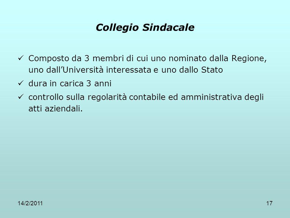 Collegio Sindacale Composto da 3 membri di cui uno nominato dalla Regione, uno dall'Università interessata e uno dallo Stato.