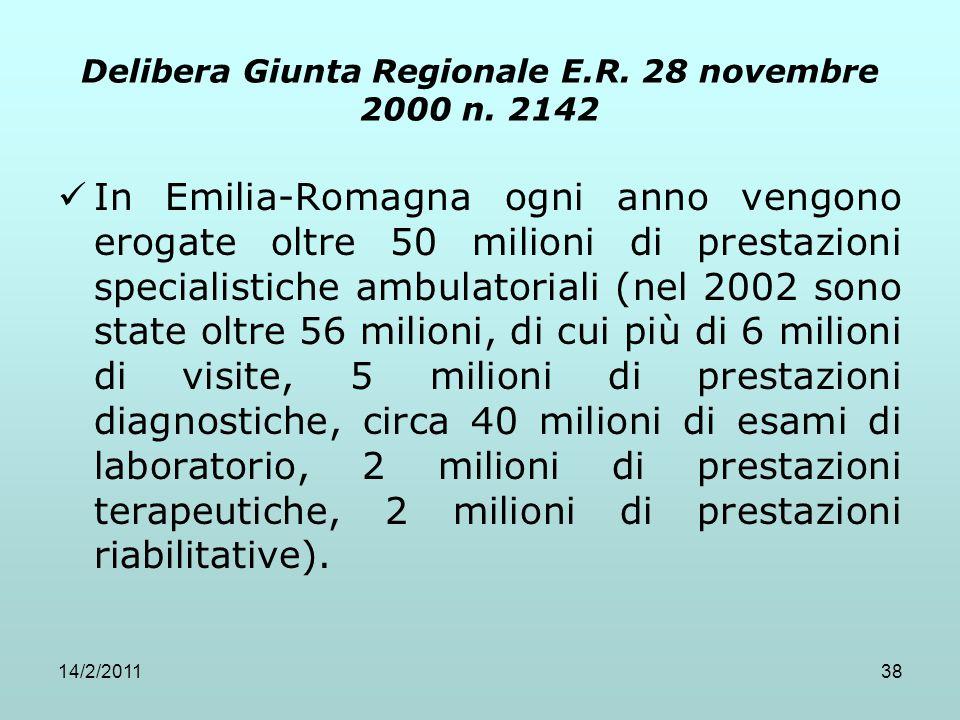 Delibera Giunta Regionale E.R. 28 novembre 2000 n. 2142
