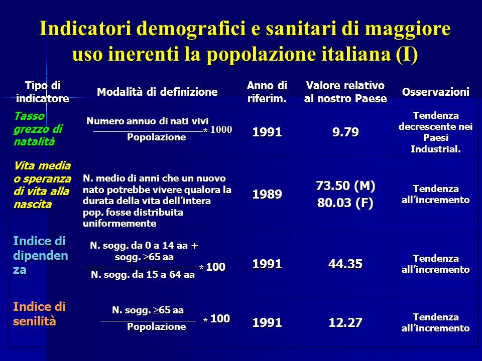 Indicatori demografici e sanitari di maggiore uso inerenti la popolazione italiana (I)