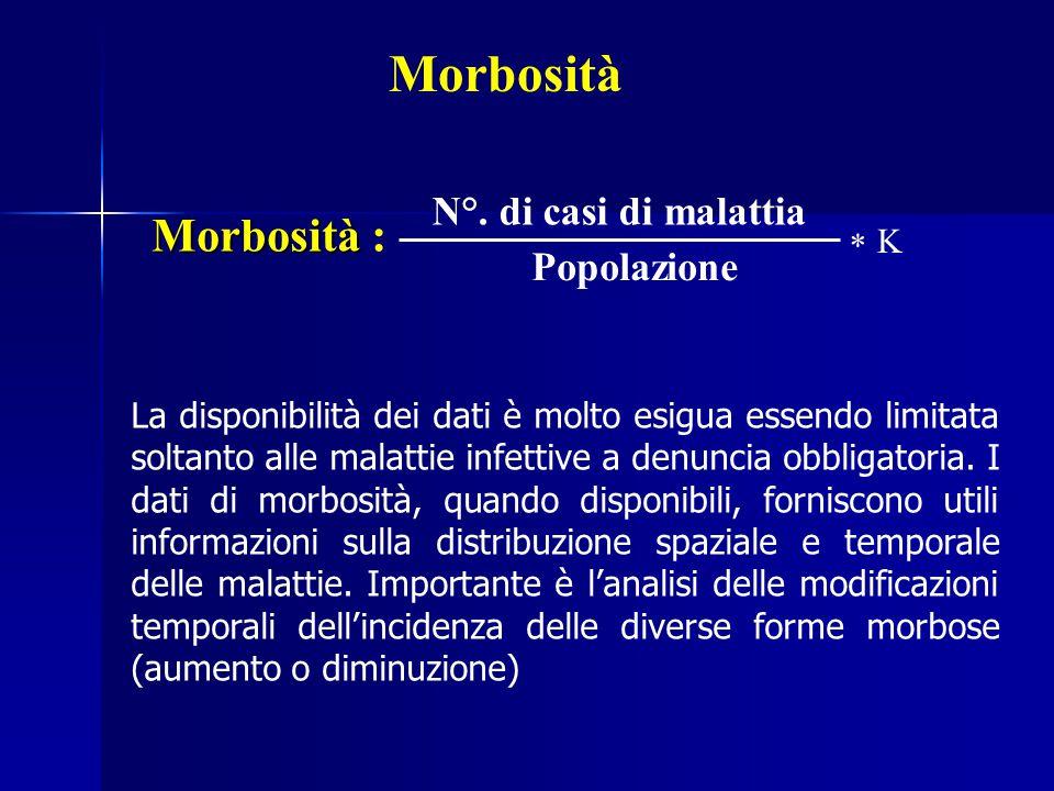 Morbosità Morbosità : N°. di casi di malattia Popolazione K *