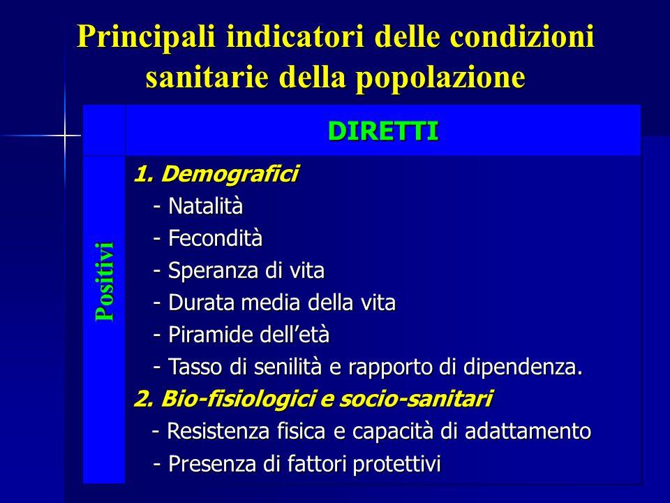 Principali indicatori delle condizioni sanitarie della popolazione