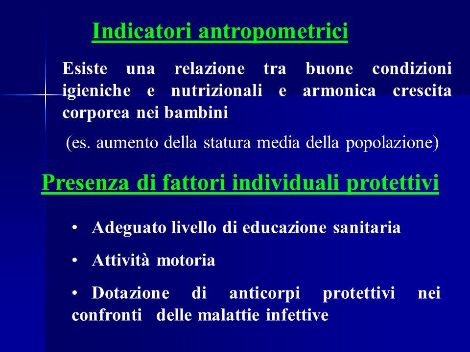 Indicatori antropometrici