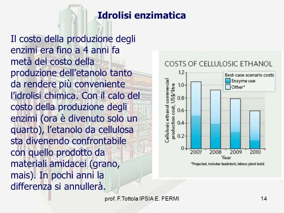 prof. F.Tottola IPSIA E. FERMI