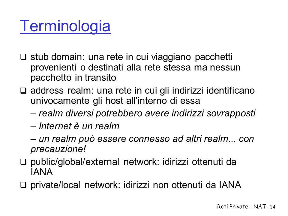 Terminologia stub domain: una rete in cui viaggiano pacchetti provenienti o destinati alla rete stessa ma nessun pacchetto in transito.