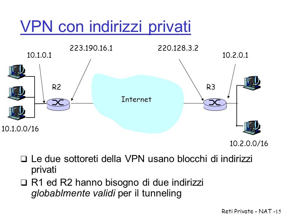 VPN con indirizzi privati