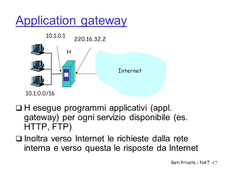 Application gateway 10.1.0.1. 220.16.32.2. H. Internet. Internet. 10.1.0.0/16.