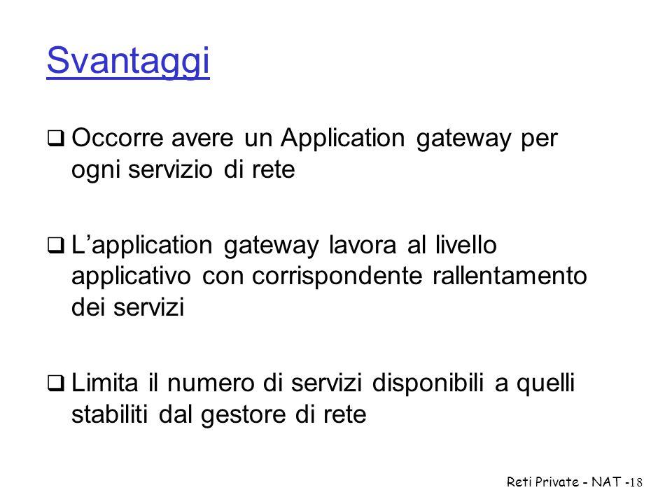 Svantaggi Occorre avere un Application gateway per ogni servizio di rete.