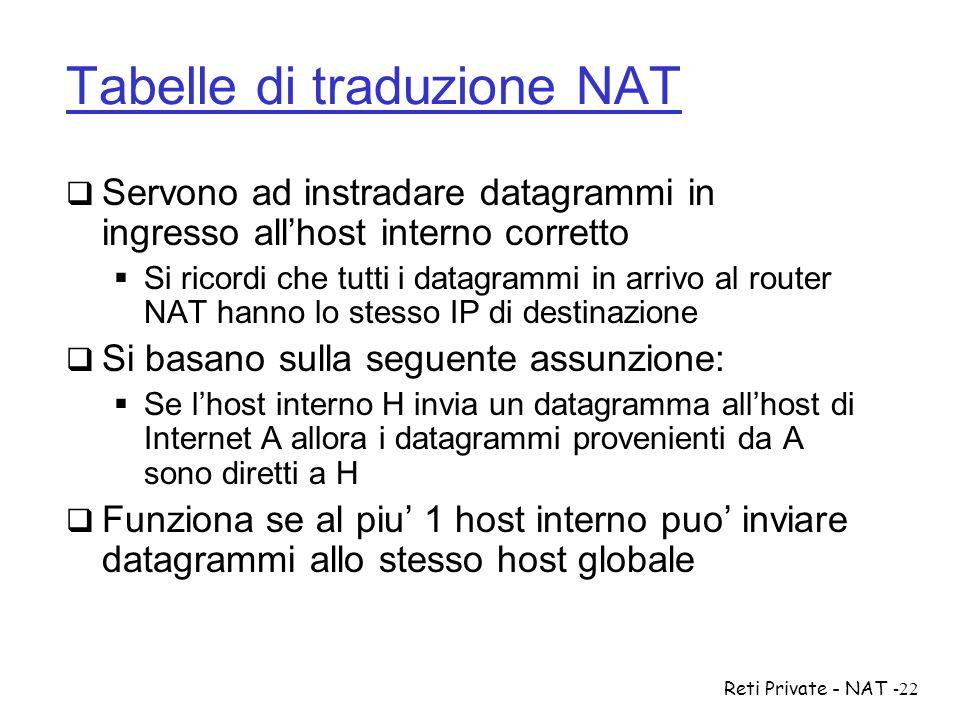 Tabelle di traduzione NAT