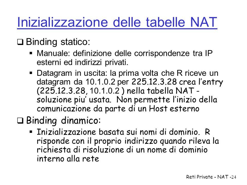Inizializzazione delle tabelle NAT