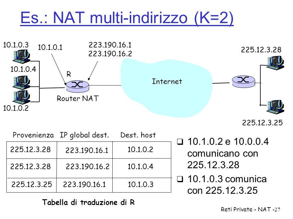Es.: NAT multi-indirizzo (K=2)