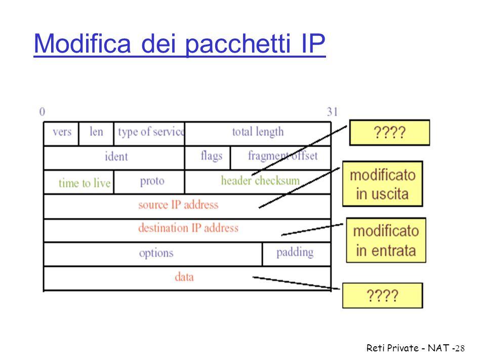Modifica dei pacchetti IP