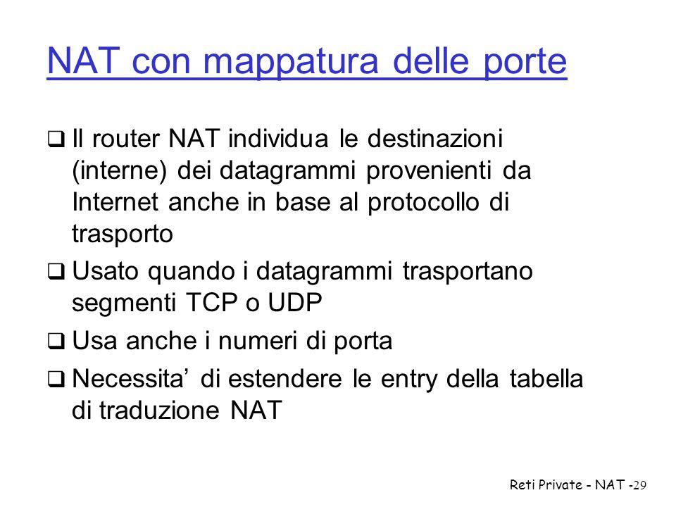 NAT con mappatura delle porte