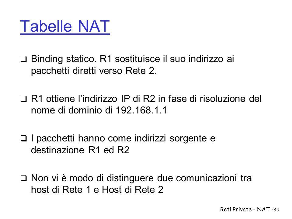 Tabelle NAT Binding statico. R1 sostituisce il suo indirizzo ai pacchetti diretti verso Rete 2.