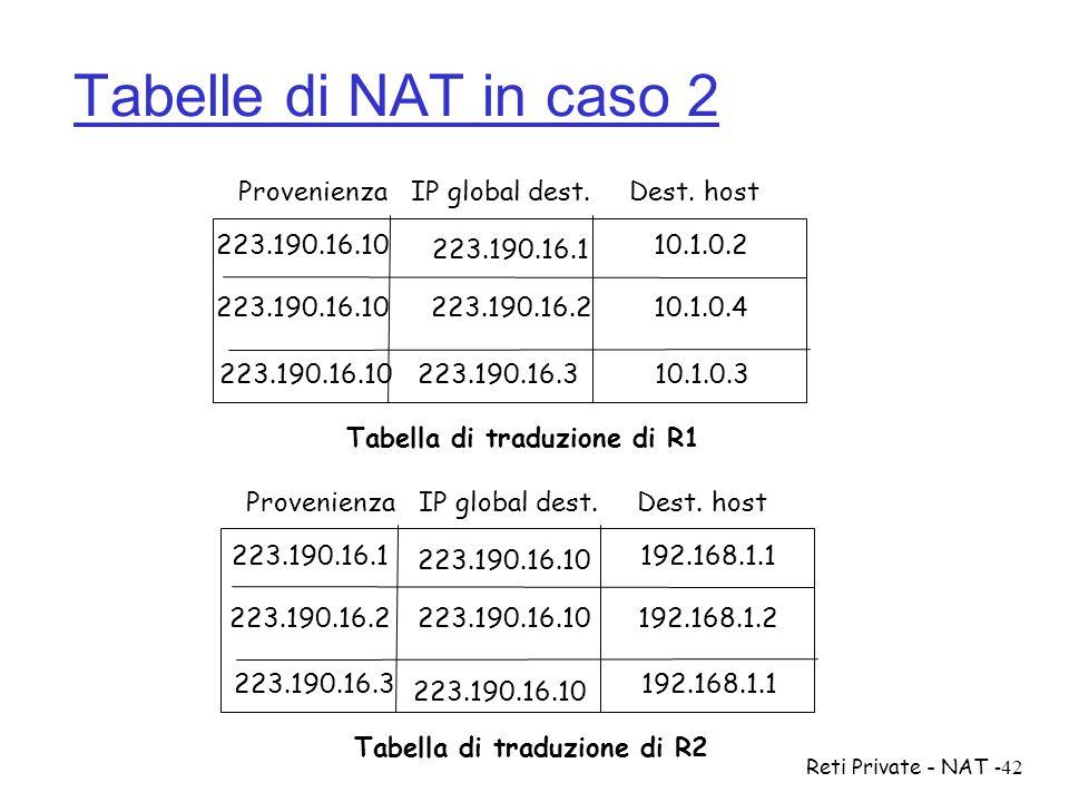 Tabella di traduzione di R1 Tabella di traduzione di R2