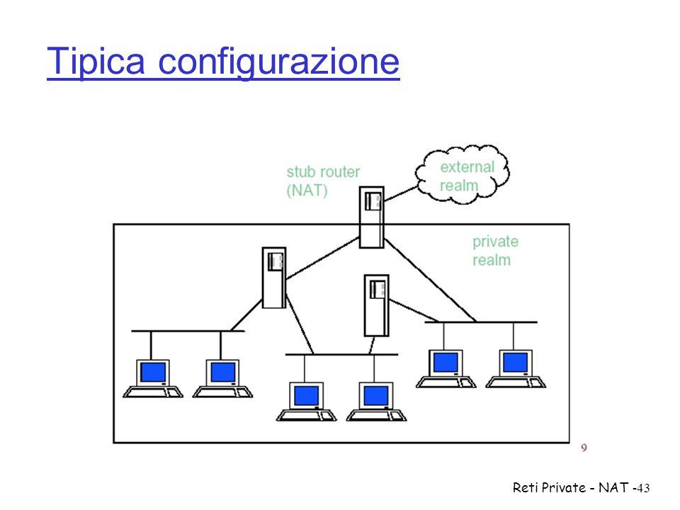 Tipica configurazione