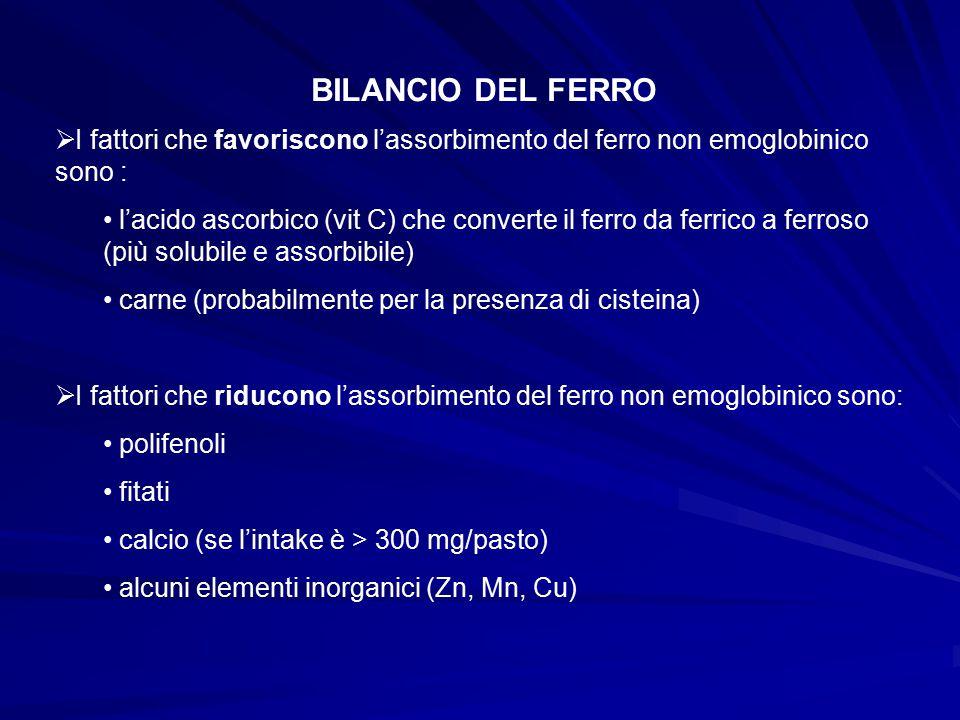 BILANCIO DEL FERRO I fattori che favoriscono l'assorbimento del ferro non emoglobinico sono :