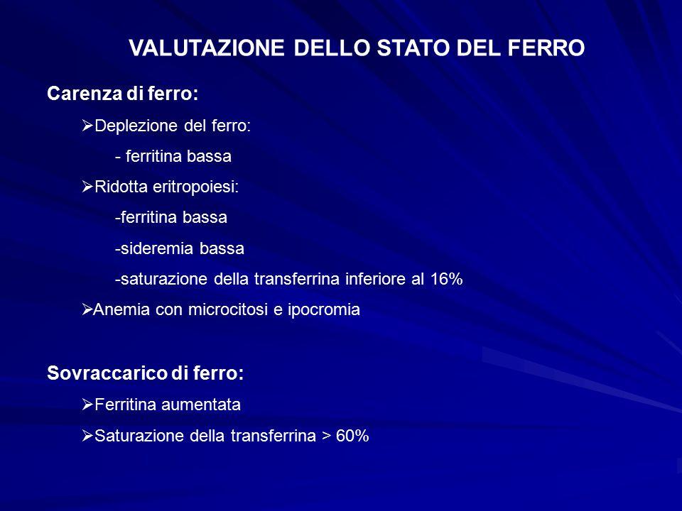 VALUTAZIONE DELLO STATO DEL FERRO