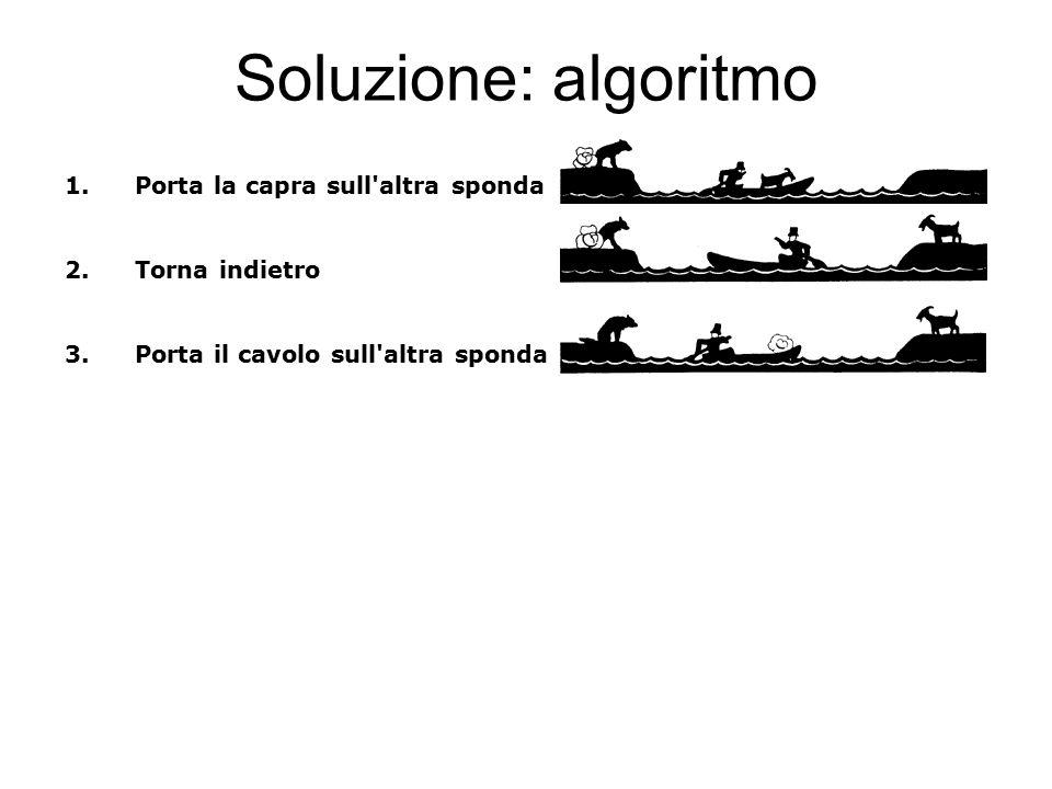Soluzione: algoritmo Porta la capra sull altra sponda Torna indietro