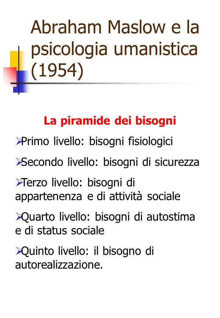 Abraham Maslow e la psicologia umanistica (1954)
