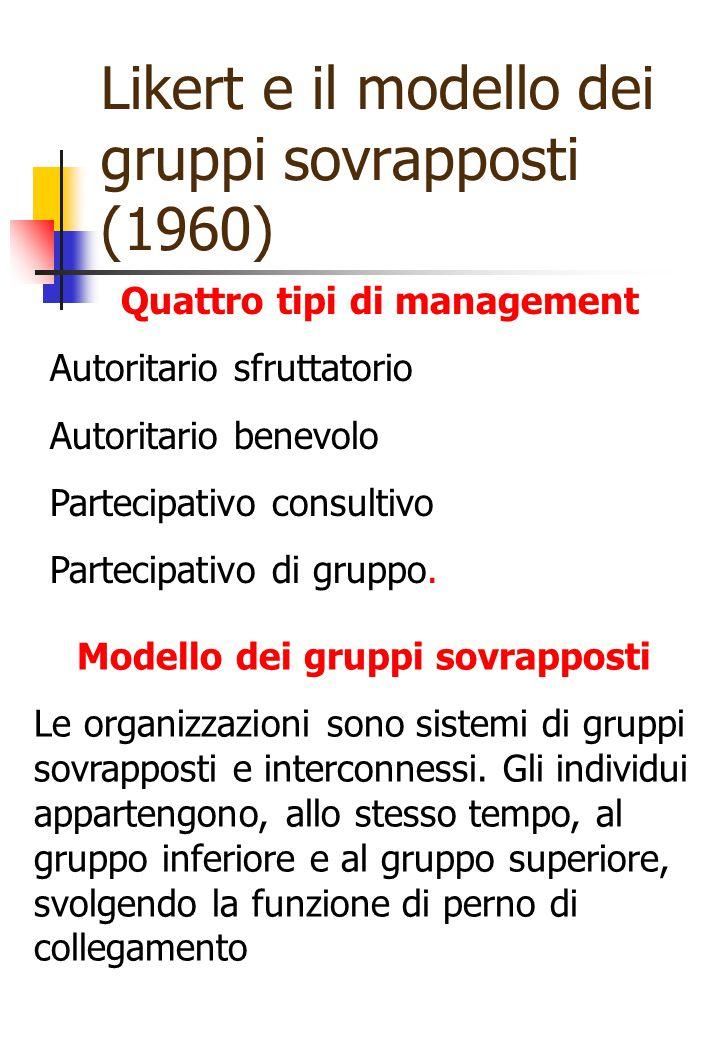 Likert e il modello dei gruppi sovrapposti (1960)