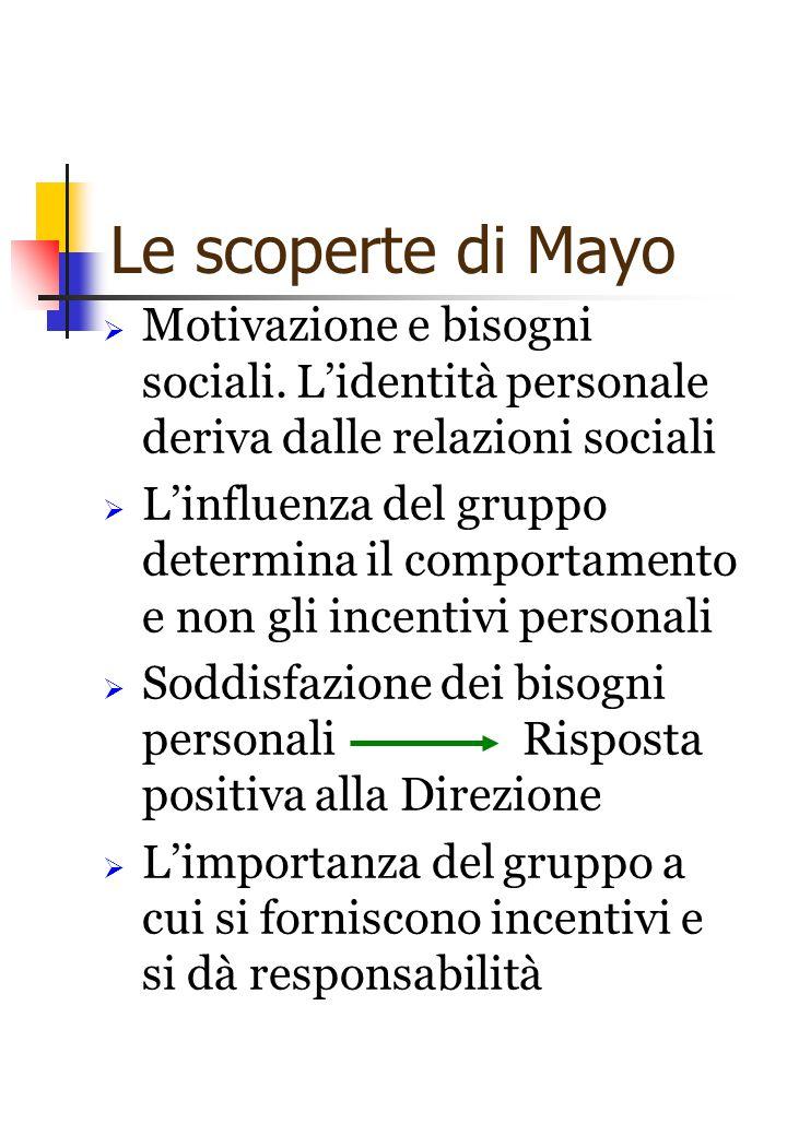 Le scoperte di Mayo Motivazione e bisogni sociali. L'identità personale deriva dalle relazioni sociali.