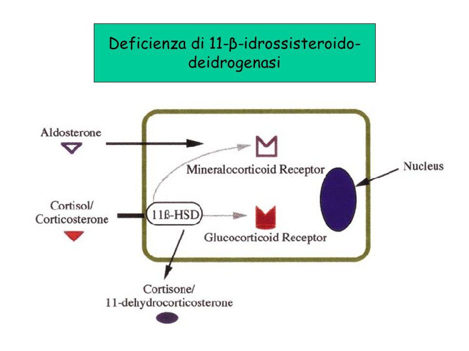 Deficienza di 11-β-idrossisteroido-